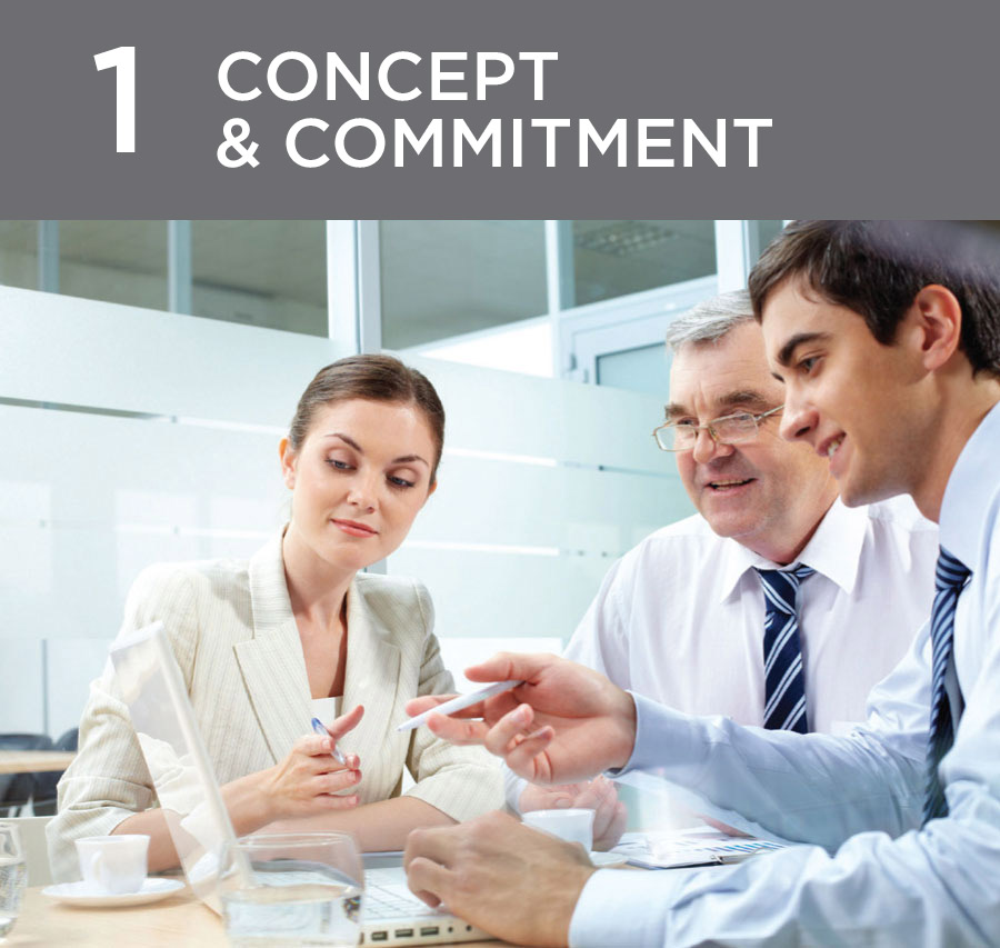 Concept and Commitment