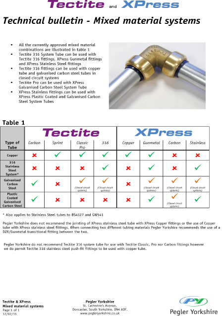 Tectite and XPress Mixed Material Systems